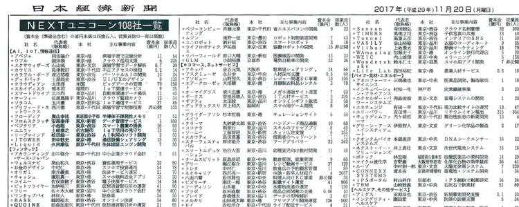 171130_nikkei_media
